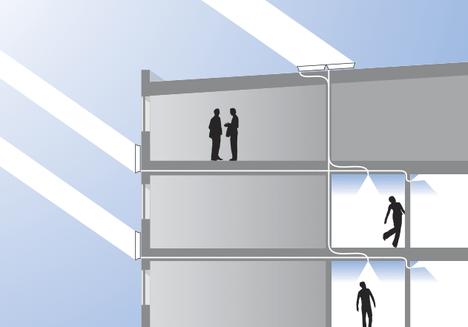استخدام الالياف الضوئية للاضاءة بداخل المباني