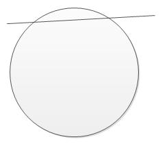 لايمكن لخط مستقيم ان يقطن على سطح كرة