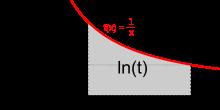 المساحة تساوى قيمة اللوغاريتم الطبيعي